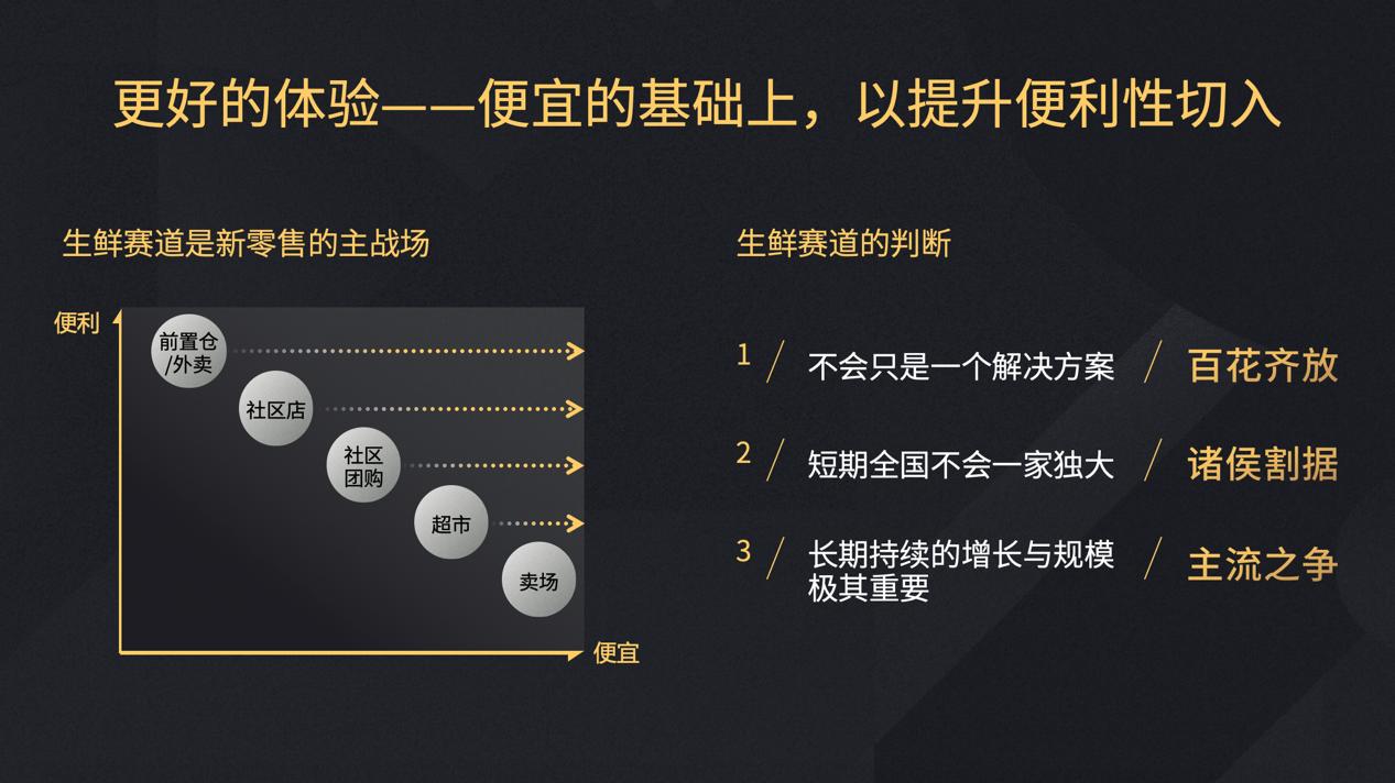 泰合资本胡文钦:新零售在中国是9万亿线上零售对38万亿社会零售的进攻,未来存在两个创业机会