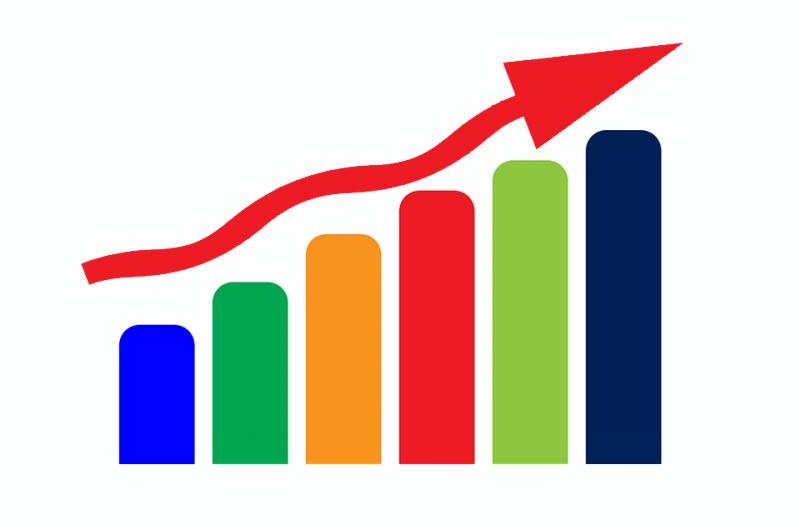 超兔CRM:成本压力大,企业为何不敢涨?