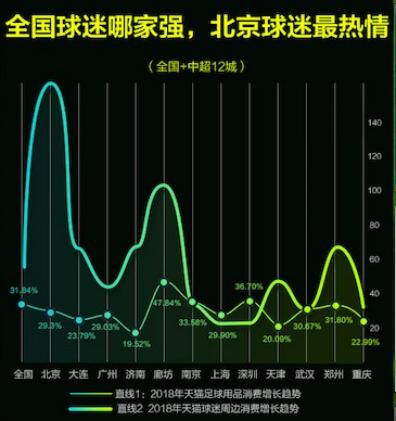 中超联赛首个天猫官方旗舰店开业