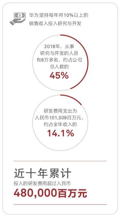 华为年报:消费者业务崛起与5G的未来潜力
