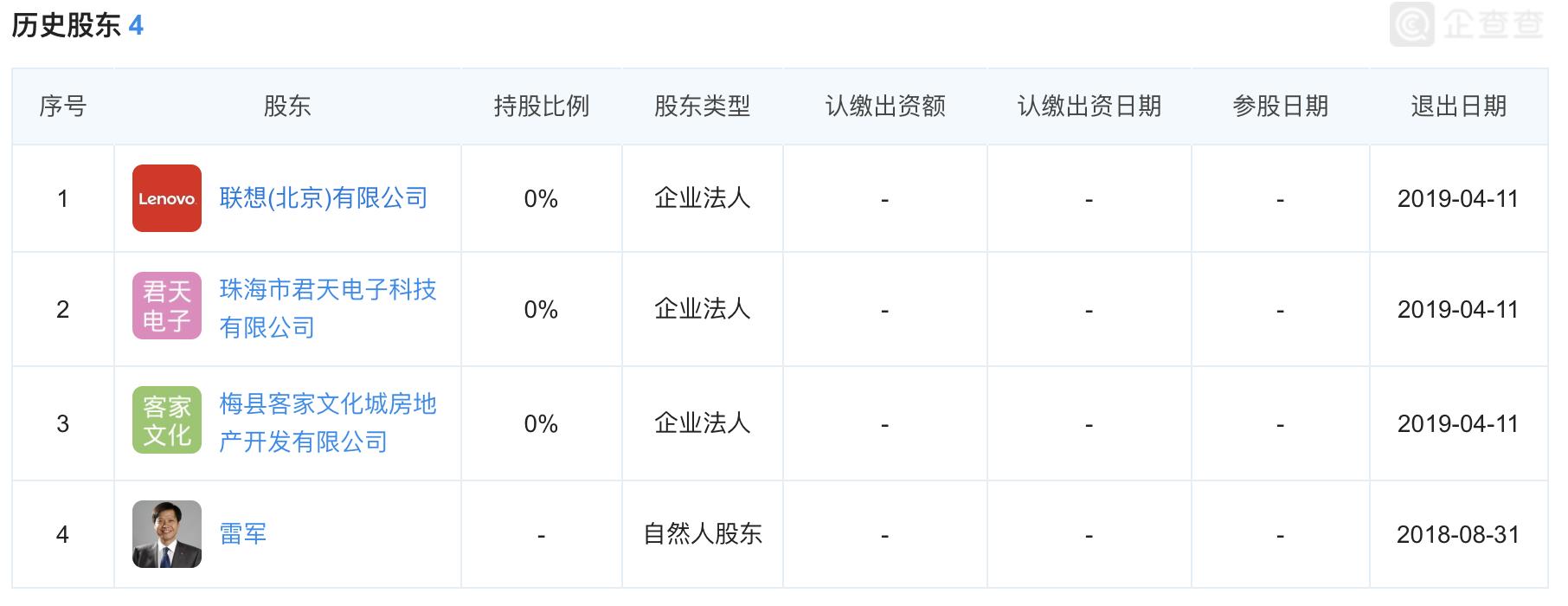 珠海金山软件有限公司股东变更,联想等3位股东退出