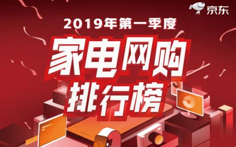 小米电视2019Q1京东家电销售额夺冠:冲击2019年中国第一指日可待