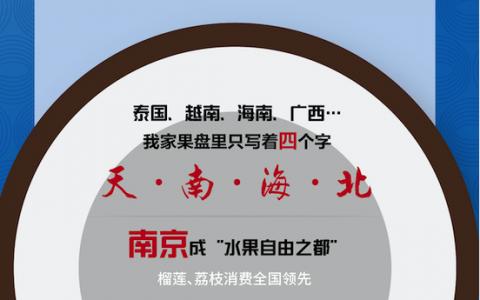 """2019社区消费图鉴:水果自由、宅消费、社区""""李佳琦""""走红"""