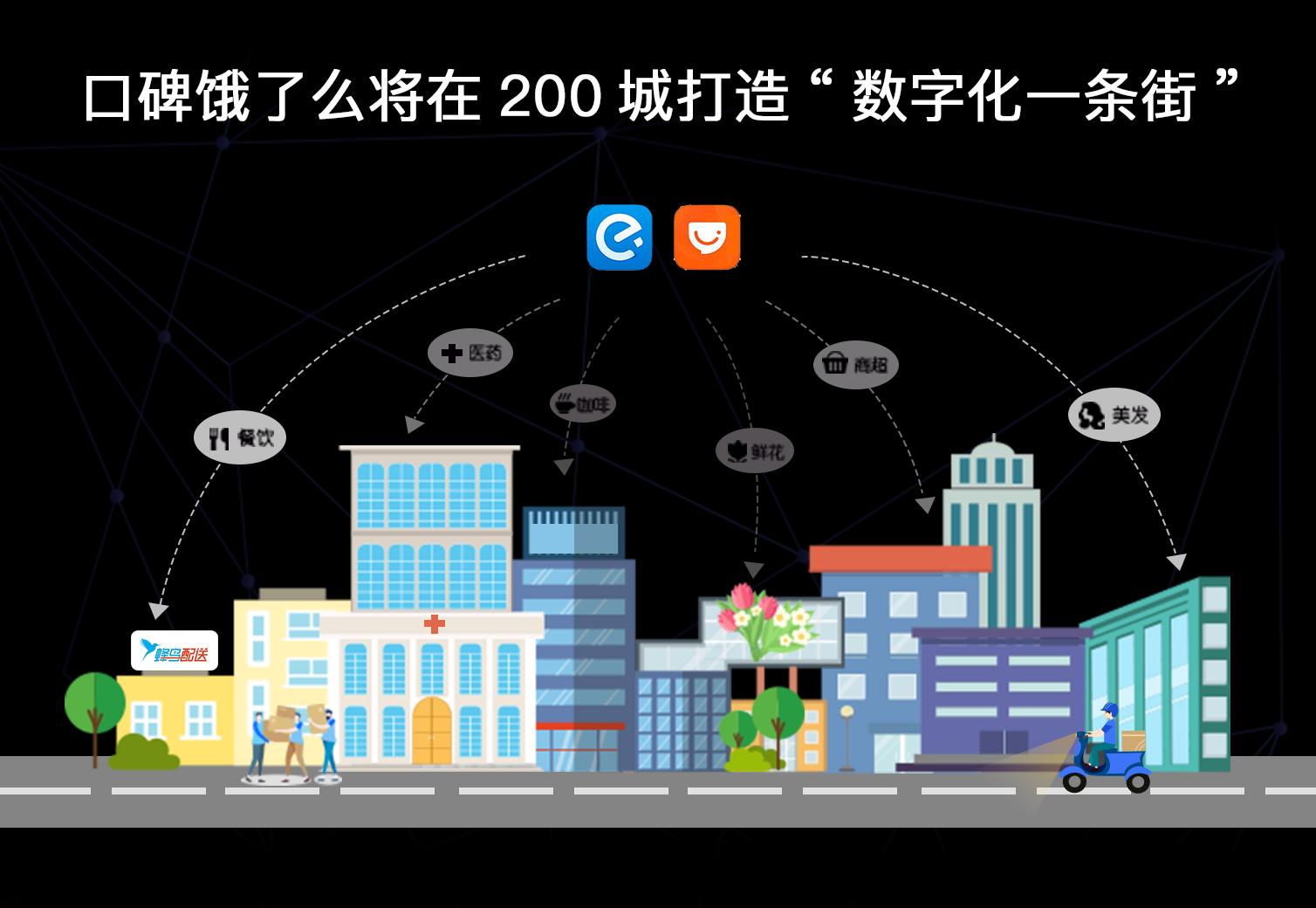 """口碑饿了么宣布餐饮全链路数字化体系成型 将在200城打造""""数字化一条街"""""""