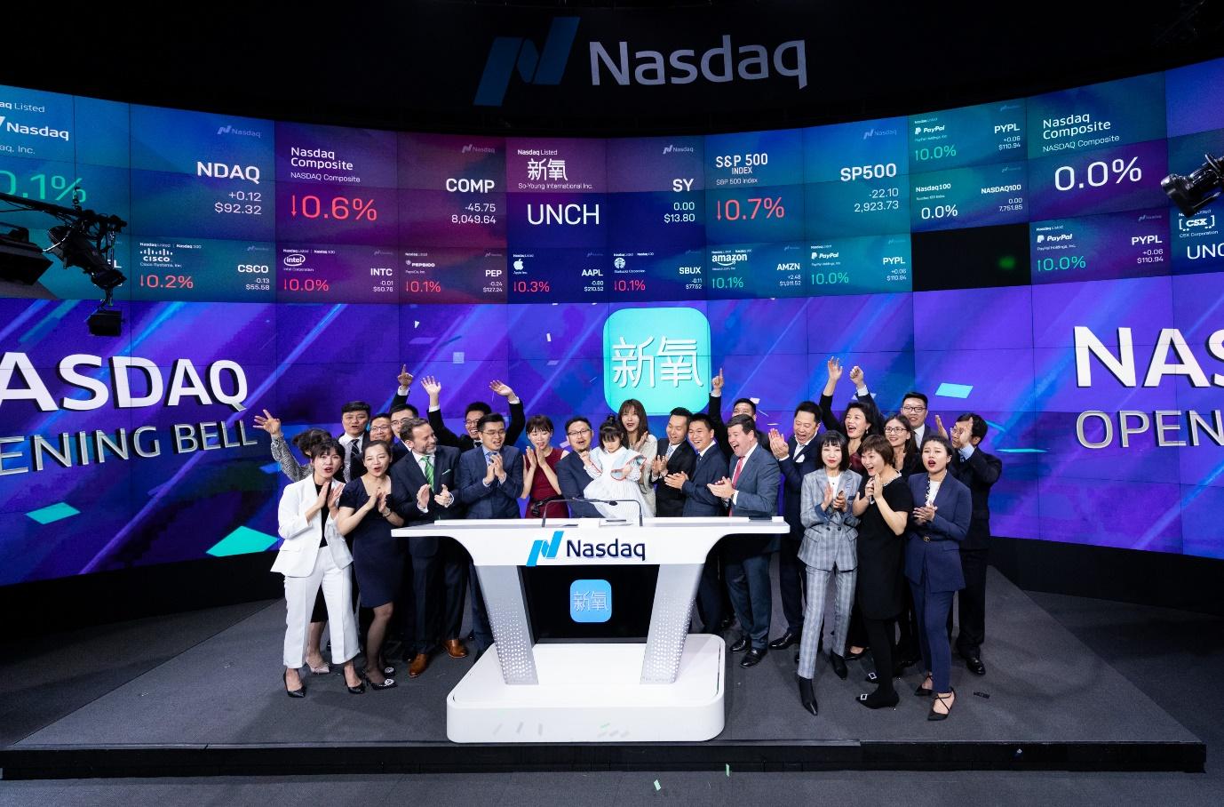 新氧科技成功登陆纳斯达克,总市值13.8亿美元