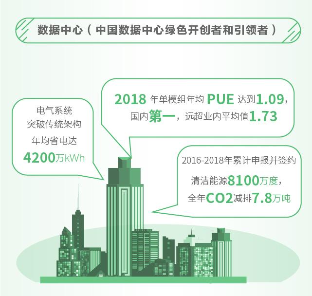 AI基础设施实力再加强!百度要在西安建超大规模云计算中心