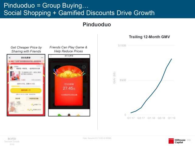 互联网女皇报告:拼多多创新强劲,驱动线上购物高速增长