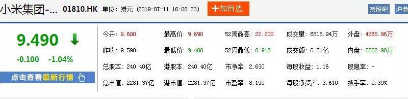 """小米上市一周年:从""""年轻人第一只股票""""到""""年轻人第一次套牢"""" 速途观察"""