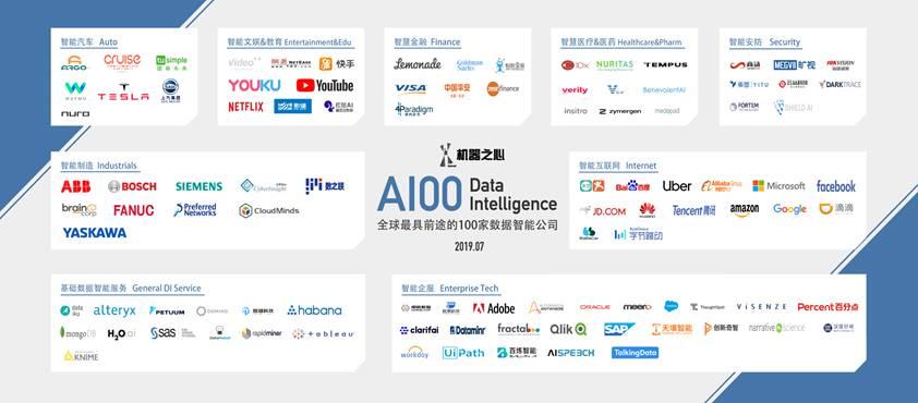 数之联登榜全球最具前途百家数据智能公司