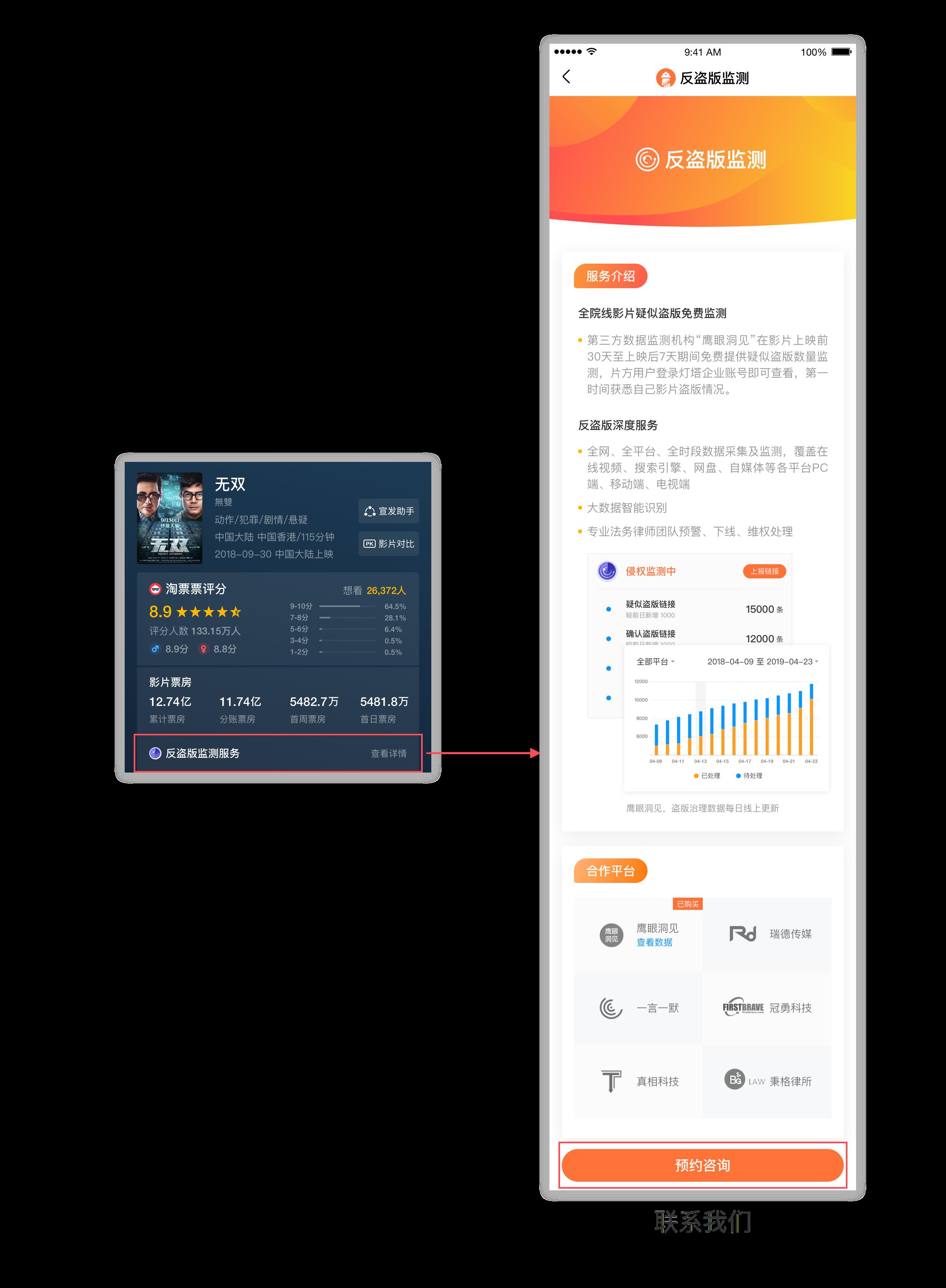 灯塔×优酷打造盗版监测系统,为片方实时更新反盗版数据