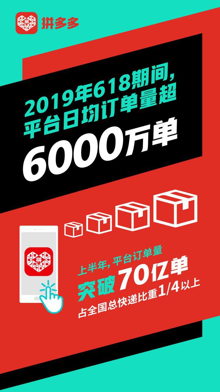 """黄峥:618期间日均订单量超过6000万单,将开放""""新物流""""平台"""