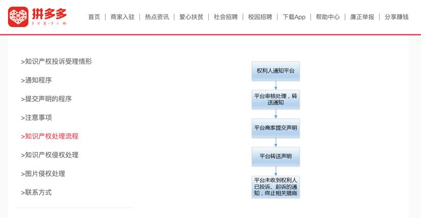 拼多多协助江苏警方破获销售盗版图书案 联手反盗版联盟共同打击侵权