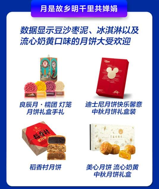 苏宁超市818战报:生鲜销售额同比增长625%
