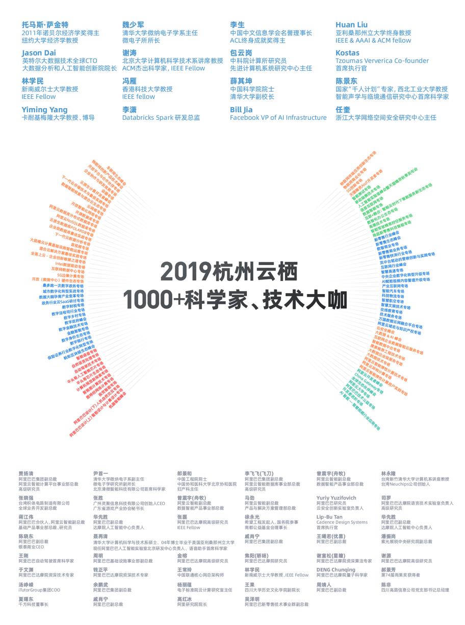"""019杭州云栖:1000+科学家、技术大牛,还有诺奖得主、科学院院士"""""""
