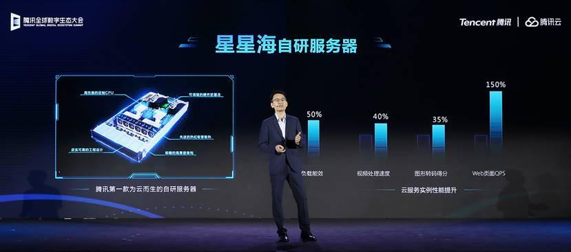 腾讯云推出首款自研服务器星星海