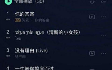 "MIREX冠军技术保障!QQ音乐推出""听歌识曲榜"""