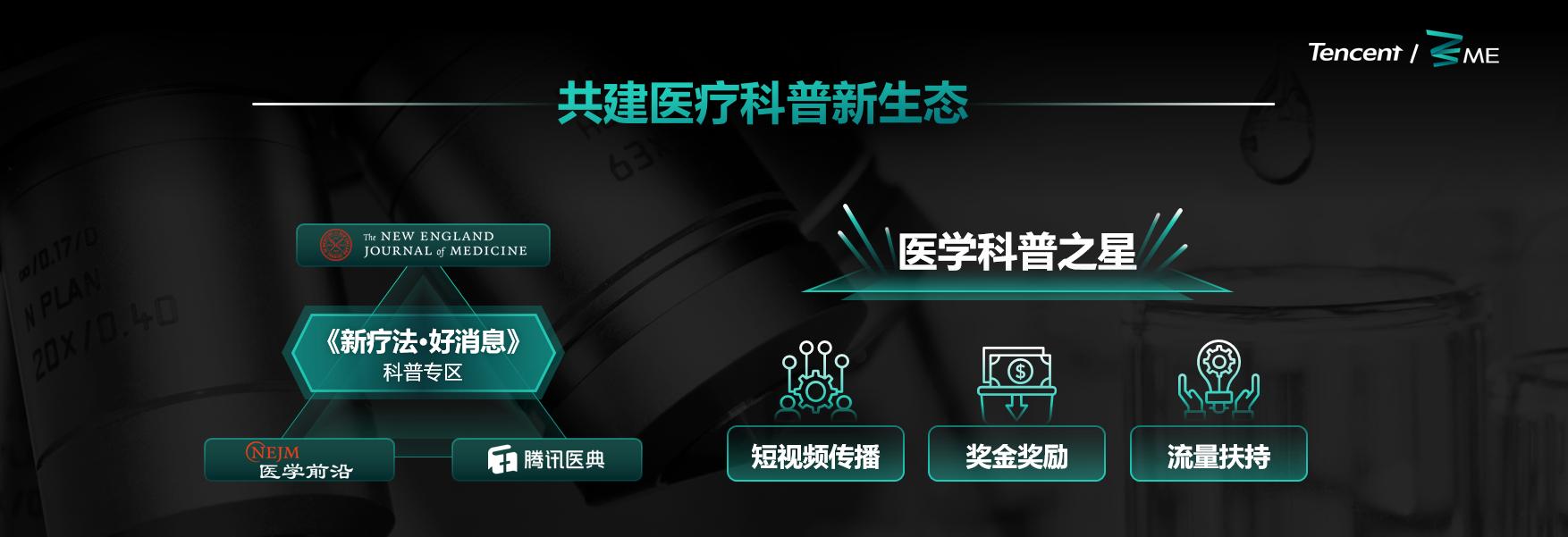 腾讯医典联合《NEJM医学前沿》  启动青年医生短视频大赛