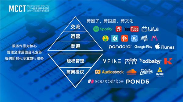 数字音乐千亿市场的进击