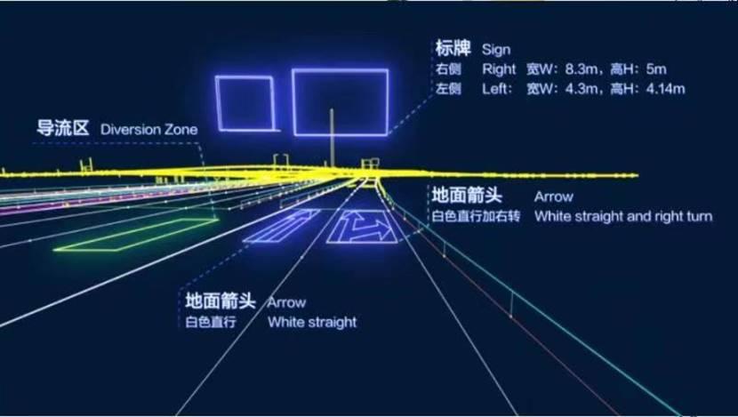 百度高精地图通过ASPICE认证,高标准助力车企自动驾驶加速落地