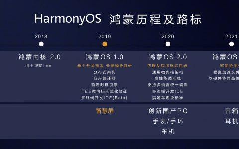 华为鸿蒙OS:为生态而生,亦为生态所累