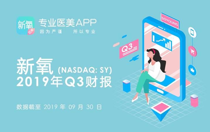 新氧发布Q3财报:MAU同比大增143.8%,营收超3亿,冯唐担任董事