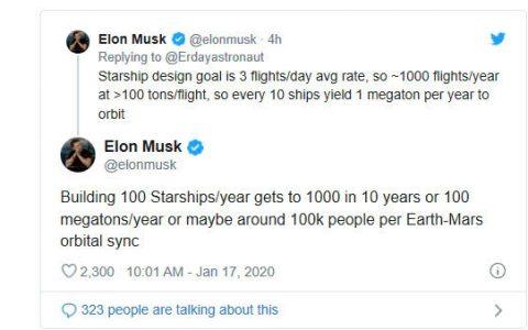 马斯克:2050年之前送100万人登上火星