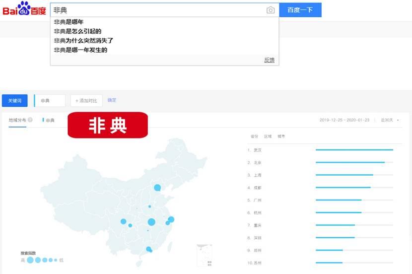 大数据告诉你,疫情风暴中心的武汉人到底关心什么?