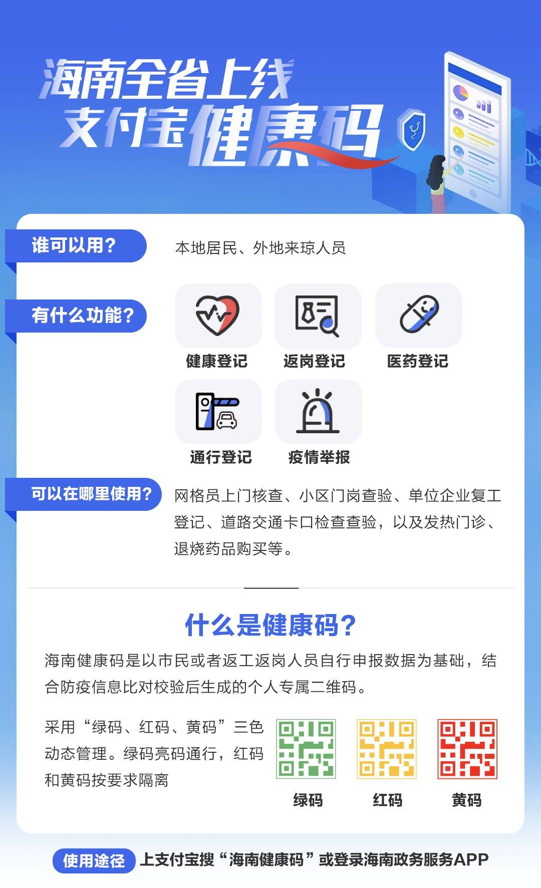 海南上线支付宝健康码 一次申报全省通用