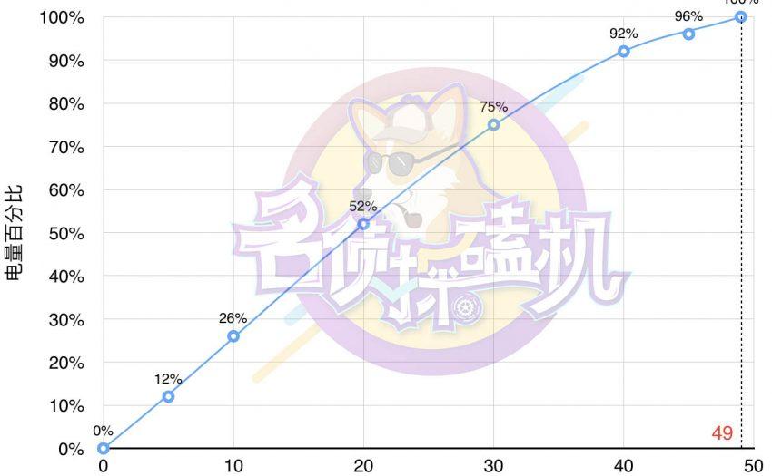 """小米10 Pro评测:小米迈向高端""""重新创业""""首款产品,能否撬动米6""""钉子户"""""""