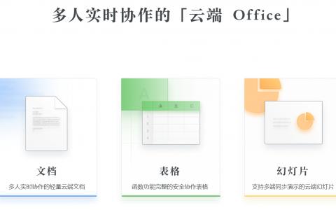 石墨文档完成 B+ 轮数千万美金融资,持续打造新一代云端 Office 软件