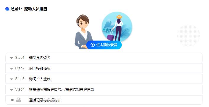 百度智能外呼平台已服务京沪十多个基层机构 外呼总量达百万次