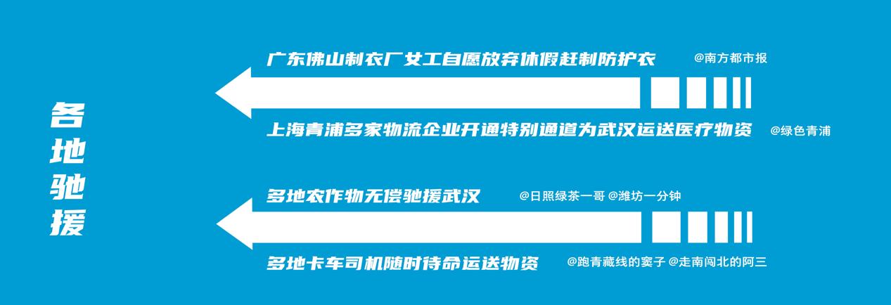 """《快手上的共同战""""疫""""》发布:快手肺炎防治频道点击量突破30亿次"""