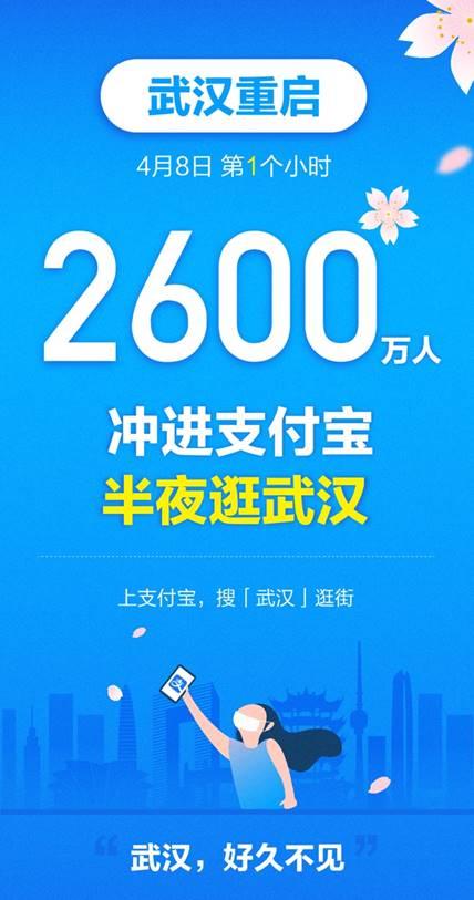 网友爆料支付宝小程序崩溃 或因开城首日武汉预约结婚火爆