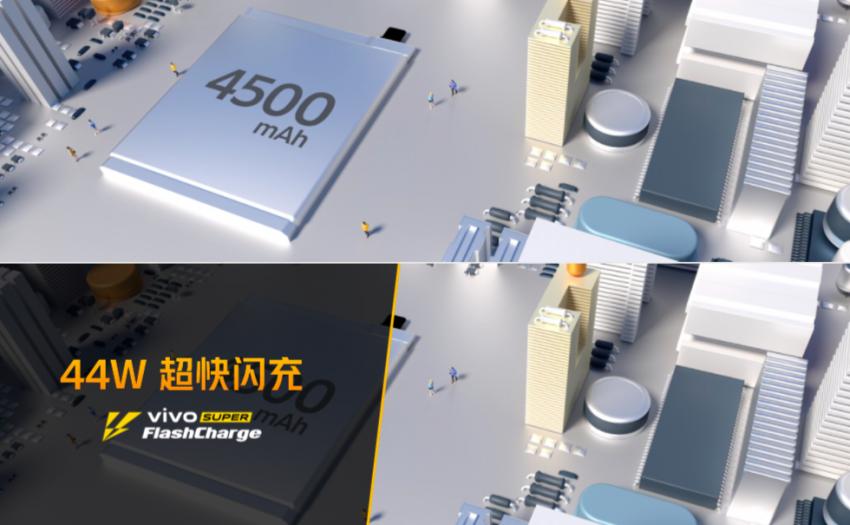iQOO Z1正式发布,首发天玑1000Plus,售价2198元起
