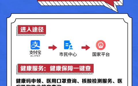 """""""一网通办""""成数字政务标配 29省市将小程序搬上支付宝"""