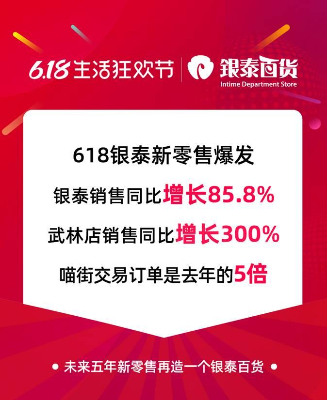 18银泰百货销售额同比增长85.8%