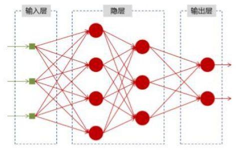 用AI削弱跟单不确定性,深挖超兔CRM背后算法