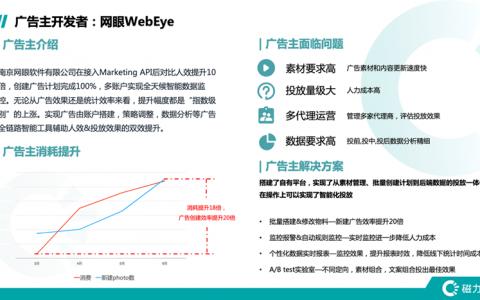 快手磁力引擎全面开放Marketing API 构建智能营销新生态