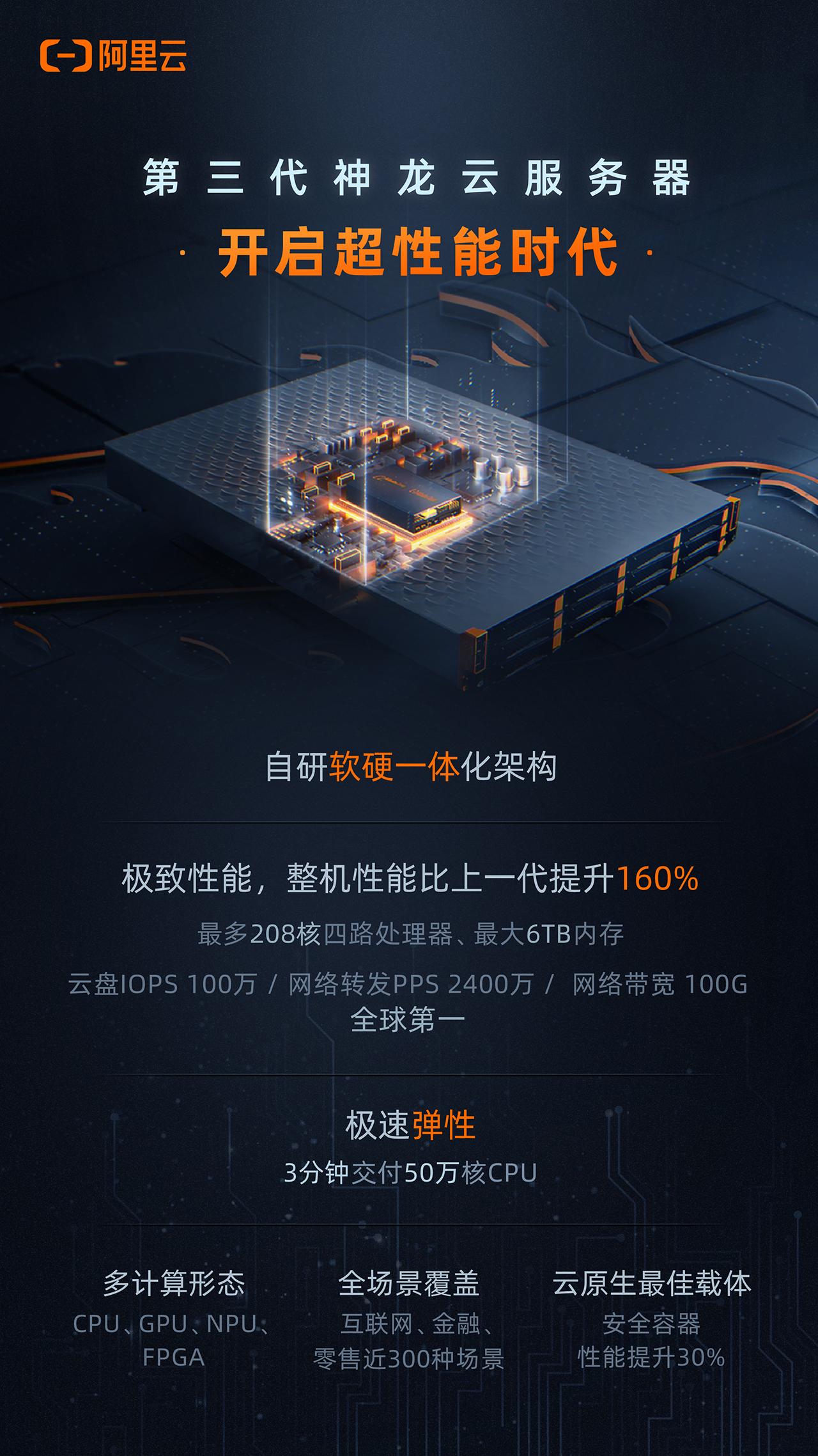 阿里云发布第三代神龙云服务器 :性能提升160% 为全球提供顶级算力