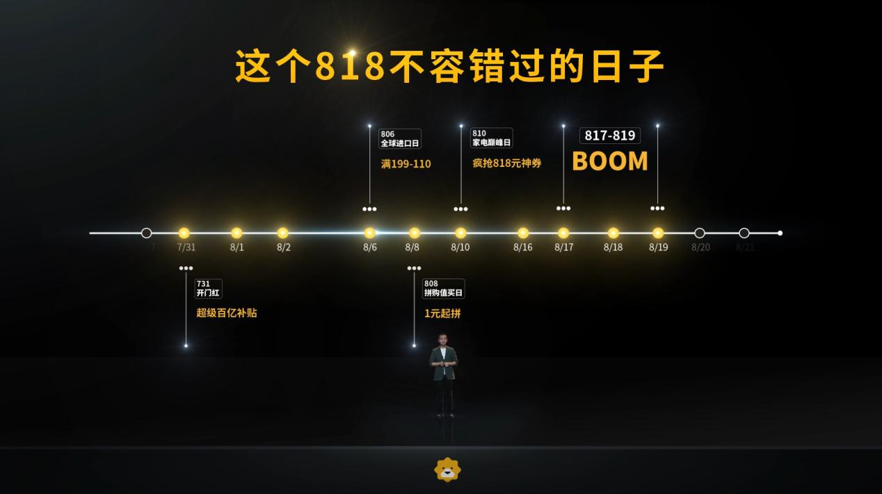 """苏宁818官宣:由""""零售商""""升级为""""零售服务商"""""""