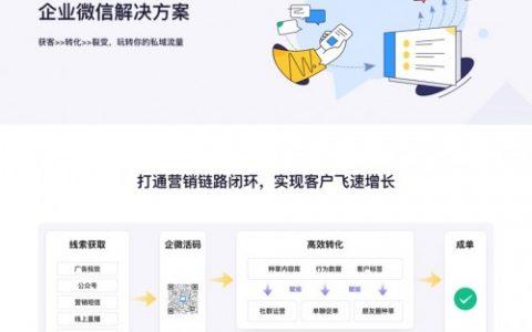 网易互客推出企业微信解决方案 赋能企业盘活私域流量