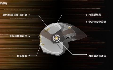 紫光展锐推出全球首款芯片级智能头盔解决方案 用科技守护骑手安全