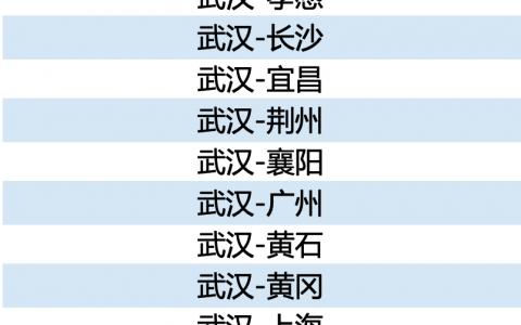 去哪儿网武汉重启5个月大数据:增长4.4倍的旅客量见证武汉复苏