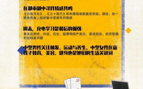 """UC""""中坚青年""""报告:职场、家庭都是战场,上班盼升职,下班找兼职"""