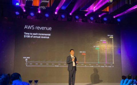 AWS发布新一代Amazon Aurora Serverless