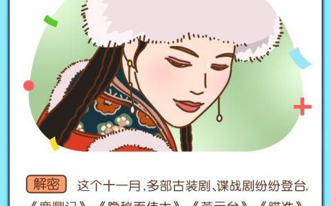 """美柚11月大数据:女性皆怕""""妊娠纹"""",辣妈最易""""黑眼圈"""""""
