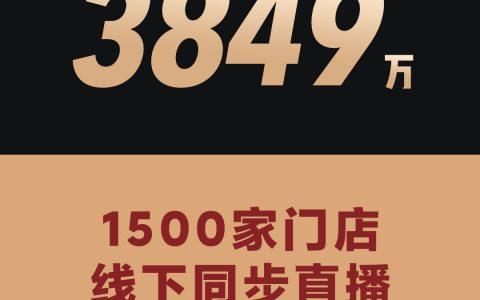 雷军元旦直播会友为科技圈2021开箱,销售金额破1.88亿喜迎开门红