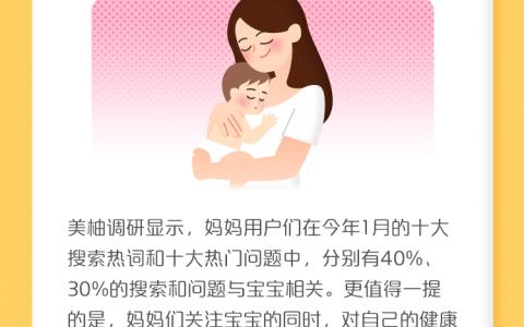 美柚1月洞察:女性悦己 从关注自身健康开始