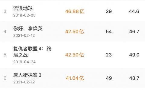 特斯拉为中国公关团队招人;微博聘请投行安排香港二次上市   今日要闻su递