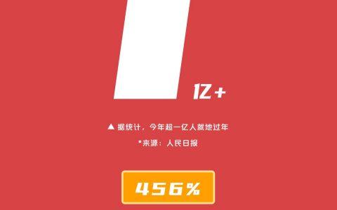 2021快手就地过新年内容报告:西安城墙、上海外滩等入选除夕热门打卡景点